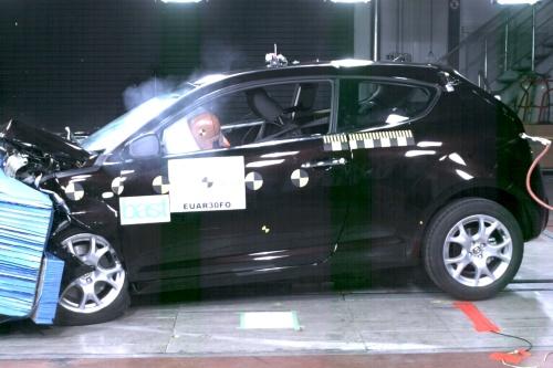 Alfa MiTo Euro NCAP